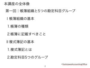スクリーンショット 2015-09-21 22.07.41