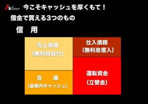 スクリーンショット 2015-08-25 8.39.46
