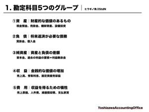 スクリーンショット 2015-09-21 21.09.01